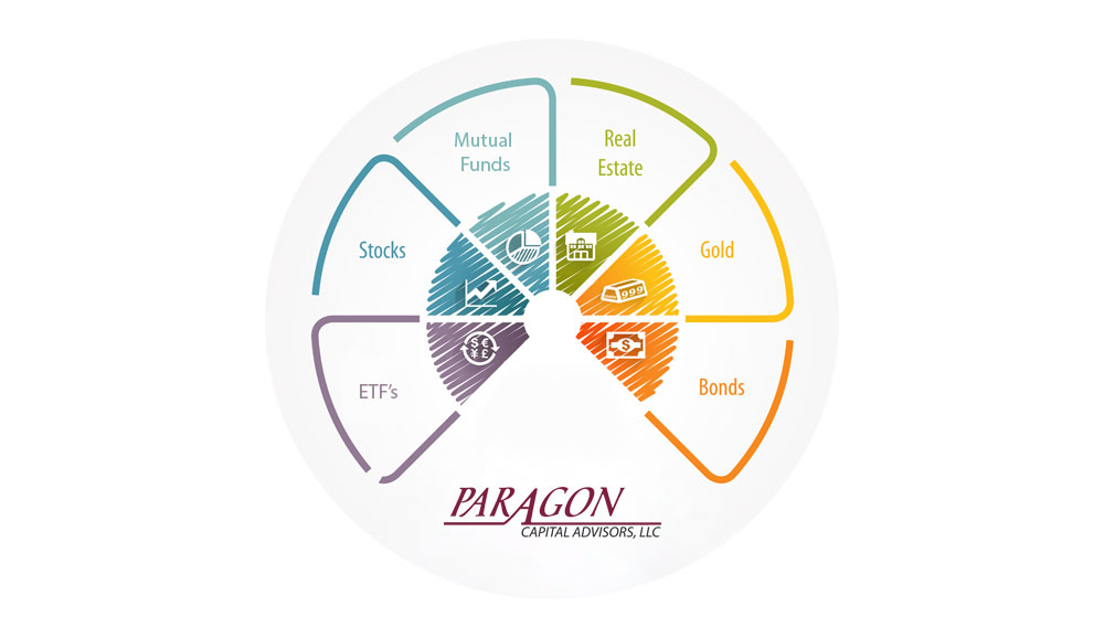 Paragon Capital LLC, Financial Planning and Wealth Managment